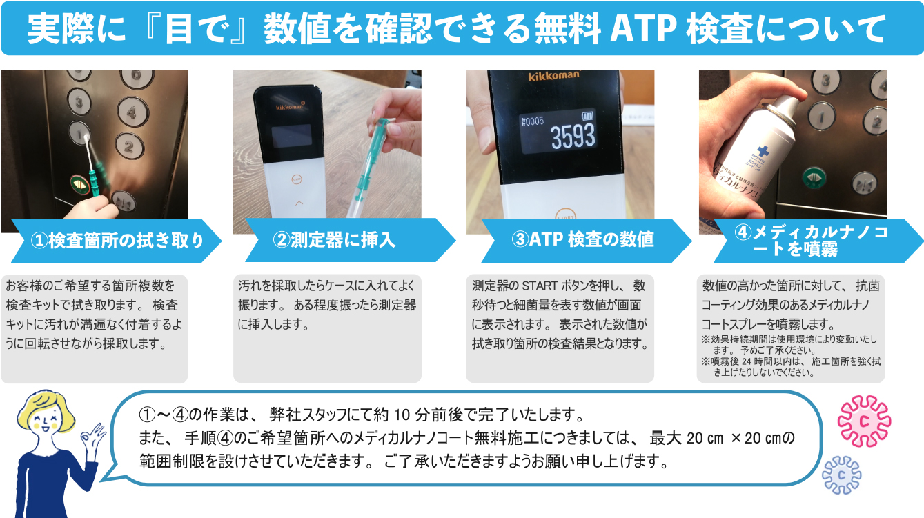 &SHIELD除菌清掃抗菌コーティングサービス ATP検査無料診断の流れ