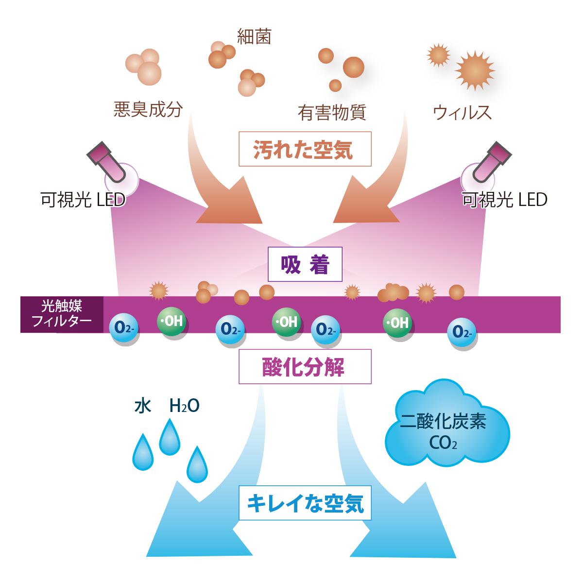 ターンドケイ首掛けタイプ効果イメージ図
