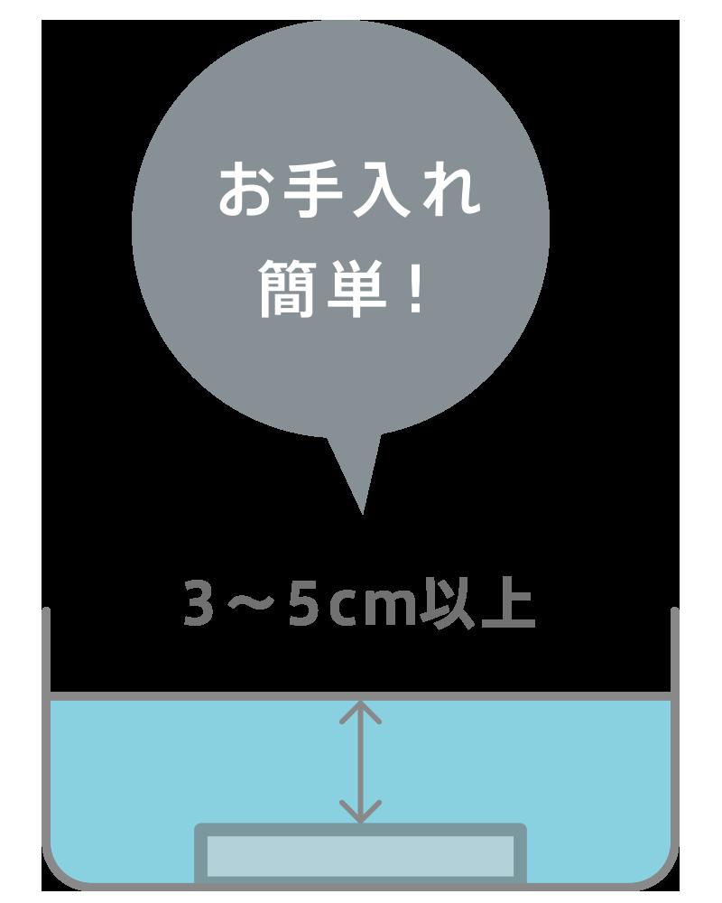ターンドケイ首掛けタイプお手入れイメージ図