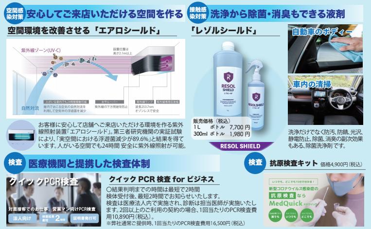 自動車&SHIELD商品紹介