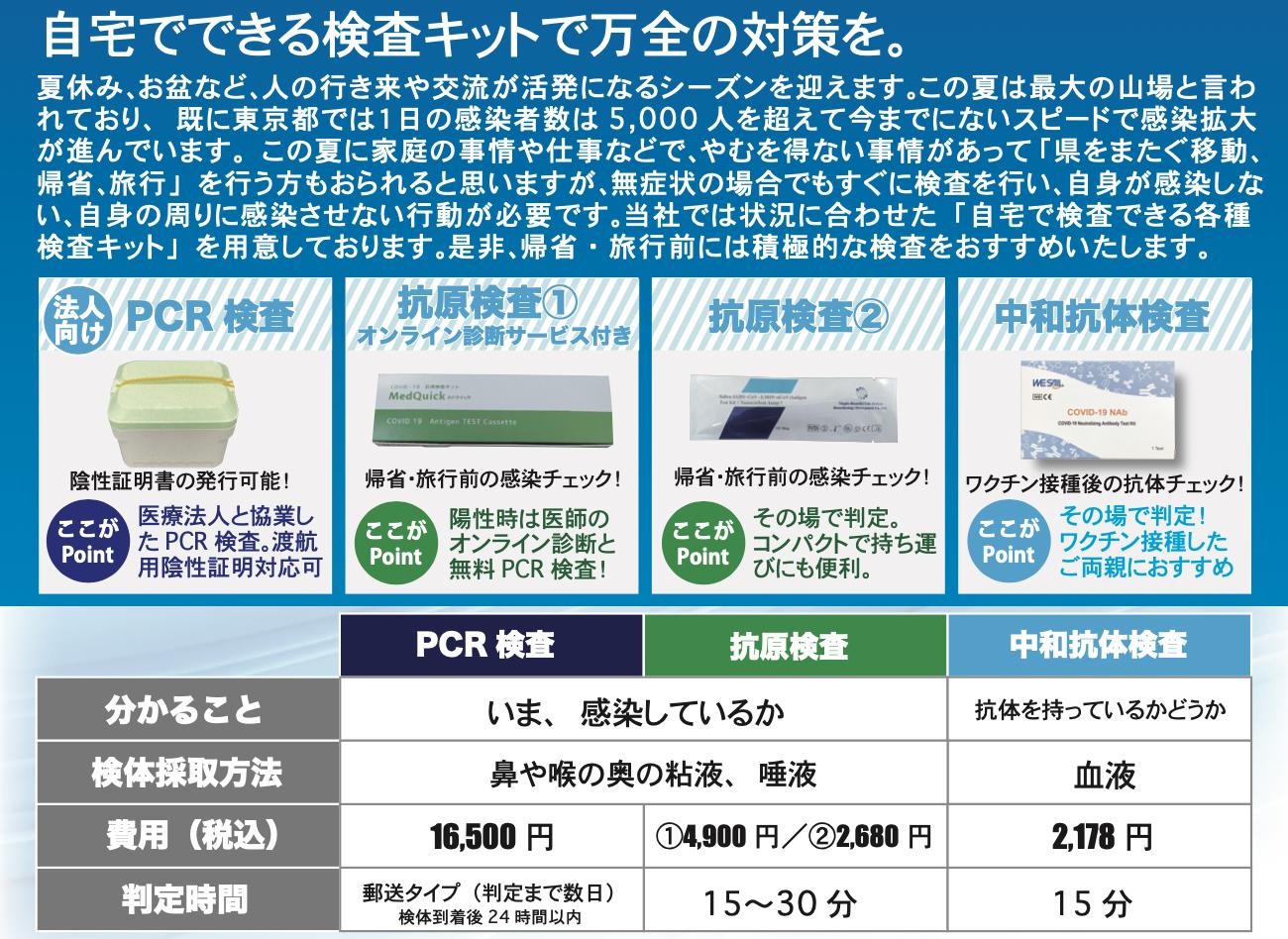 新型コロナウイルス検査キット送料無料キャンペーン 商品画像